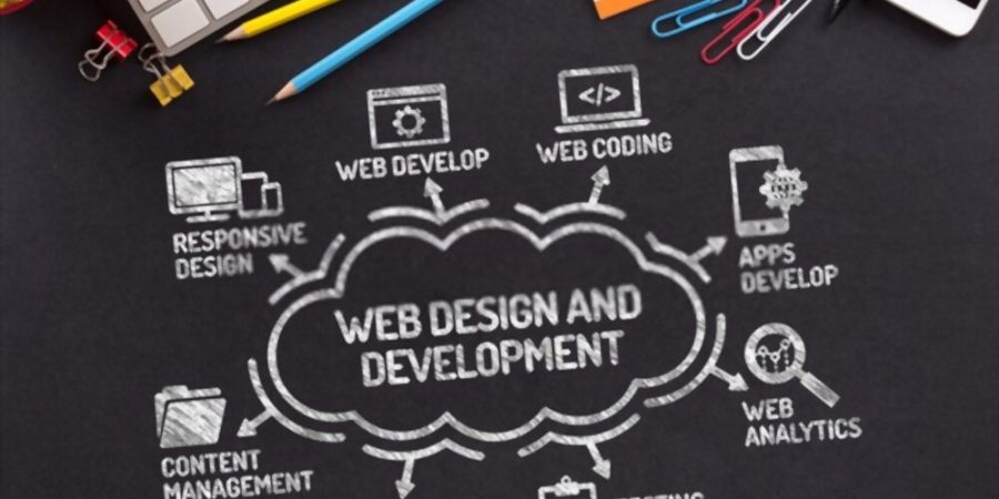 Why Website Development is Important and How it Helps in Making your Business Profitable?